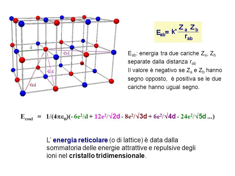 Eab: energia tra due cariche Za, Zb separate dalla distanza rab