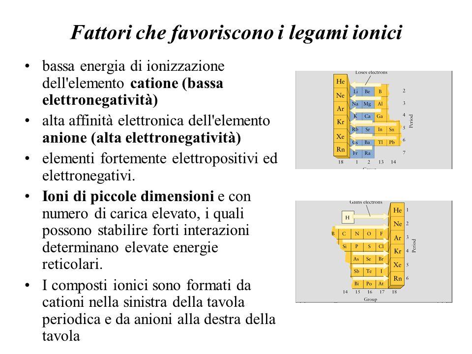 Fattori che favoriscono i legami ionici