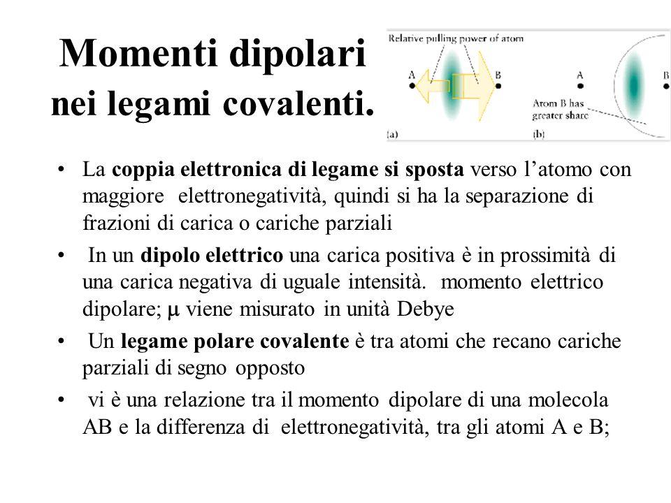 Momenti dipolari nei legami covalenti.