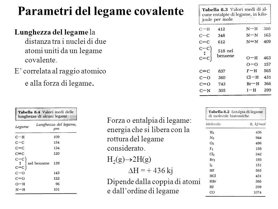 Parametri del legame covalente