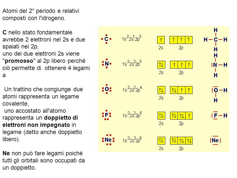 Atomi del 2° periodo e relativi composti con l idrogeno.