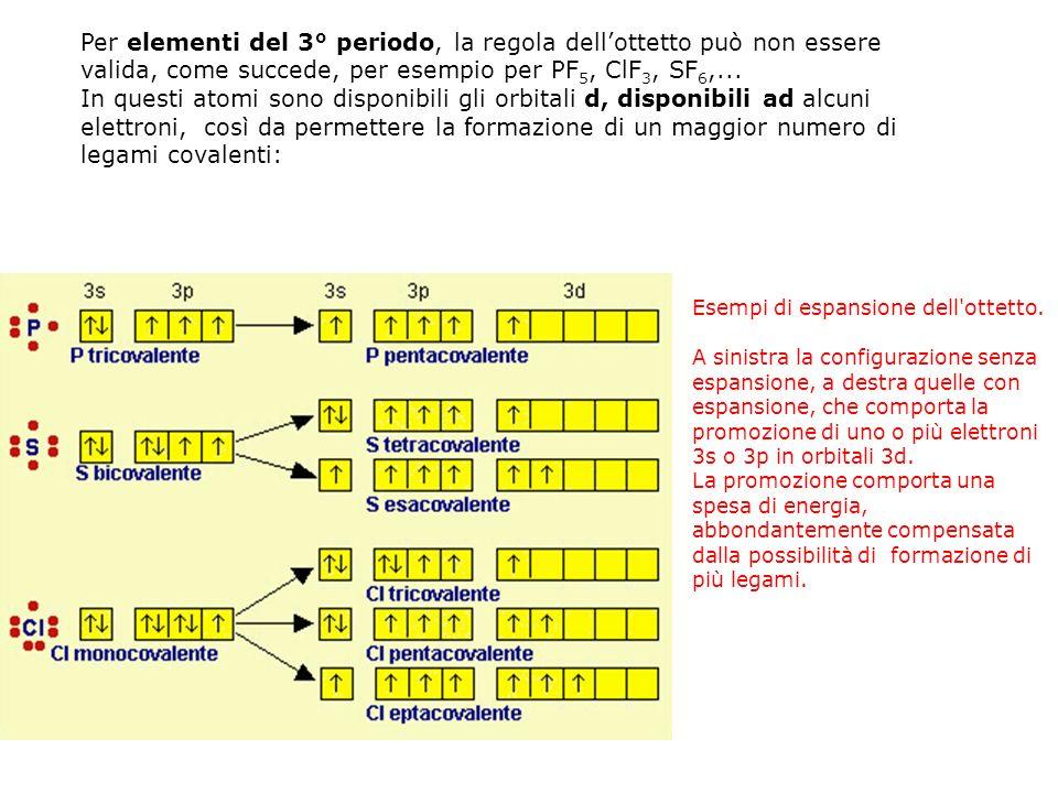 Per elementi del 3° periodo, la regola dell'ottetto può non essere valida, come succede, per esempio per PF5, ClF3, SF6,...