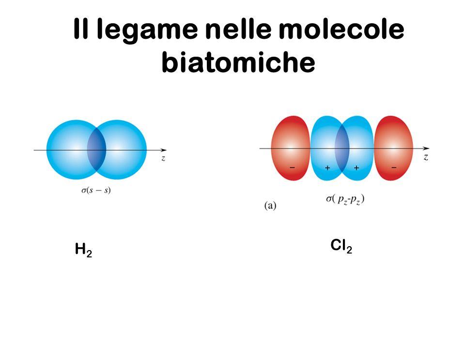 Il legame nelle molecole biatomiche
