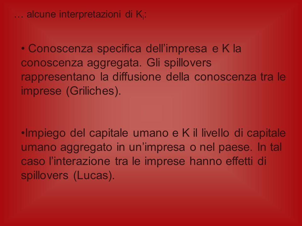 … alcune interpretazioni di Ki:
