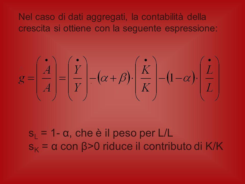 sL = 1- α, che è il peso per L/L