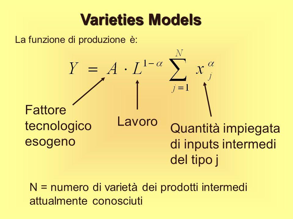 Varieties Models Fattore tecnologico esogeno Lavoro