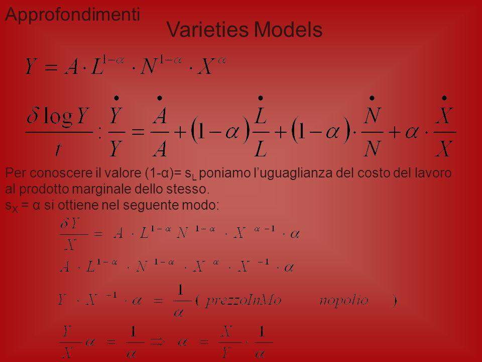Varieties Models Approfondimenti