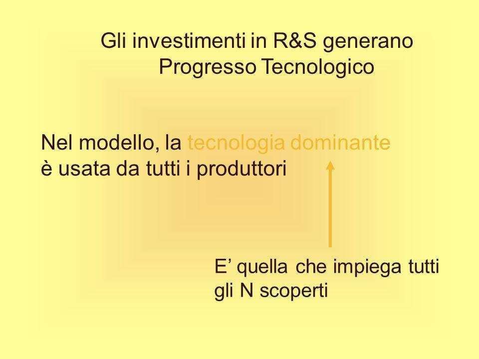 Progresso Tecnologico