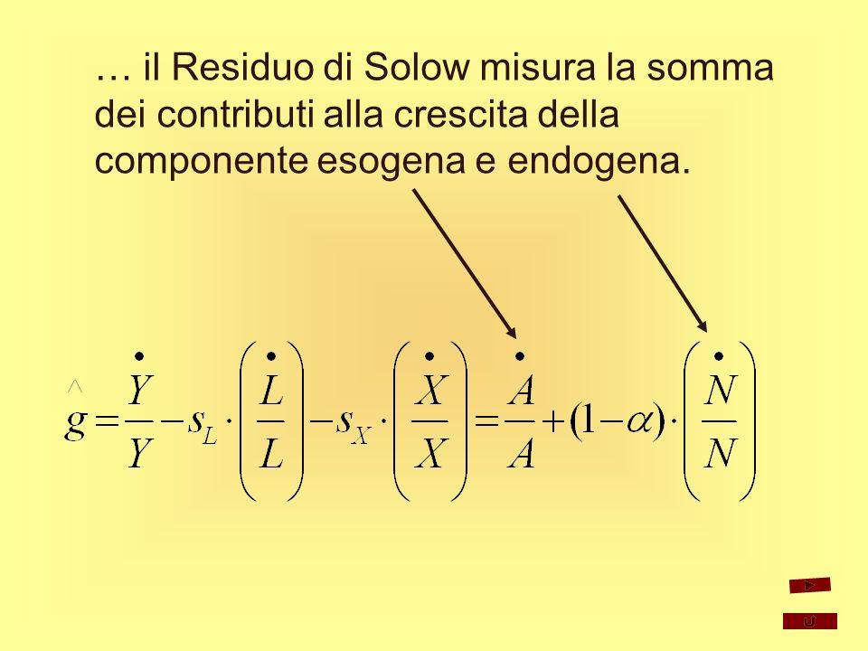 … il Residuo di Solow misura la somma dei contributi alla crescita della componente esogena e endogena.