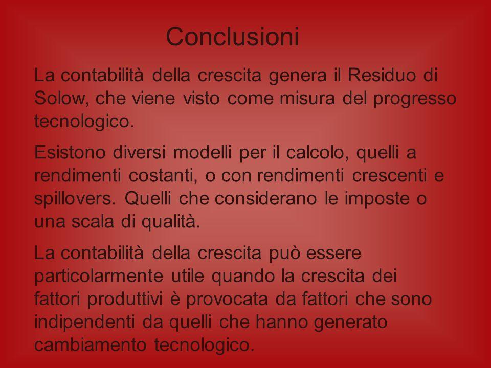 Conclusioni La contabilità della crescita genera il Residuo di Solow, che viene visto come misura del progresso tecnologico.