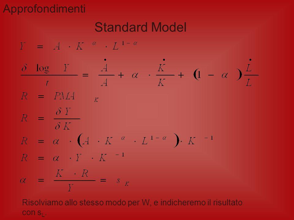 Standard Model Approfondimenti