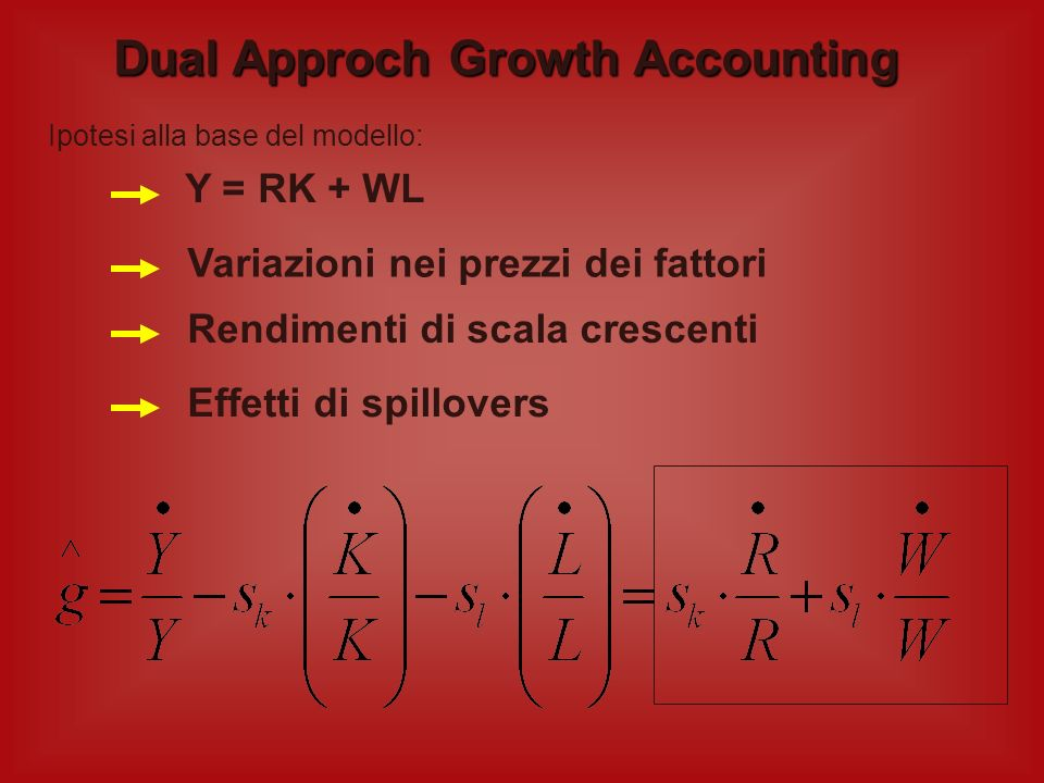 Dual Approch Growth Accounting