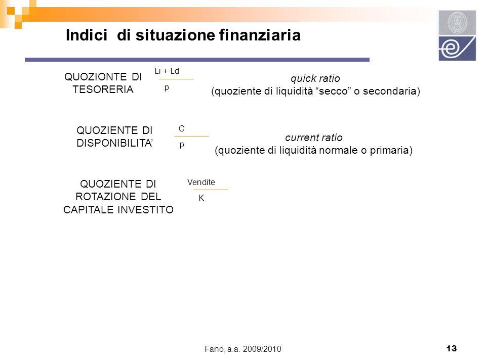 Indici di situazione finanziaria