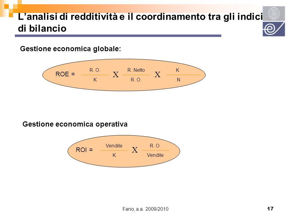 L'analisi di redditività e il coordinamento tra gli indici di bilancio