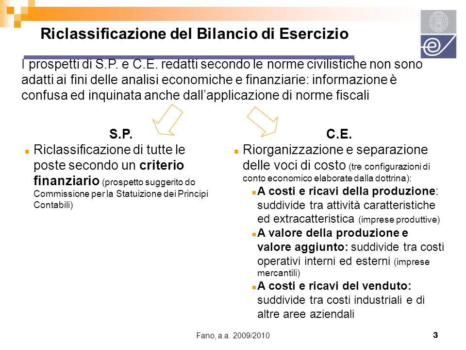 Riclassificazione del Bilancio di Esercizio