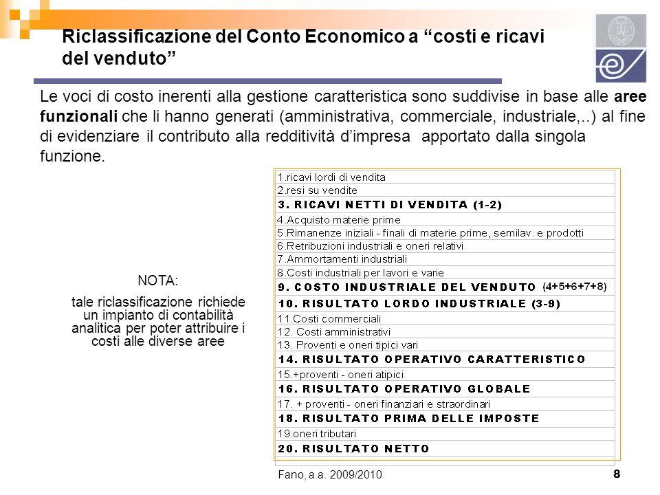 Riclassificazione del Conto Economico a costi e ricavi del venduto