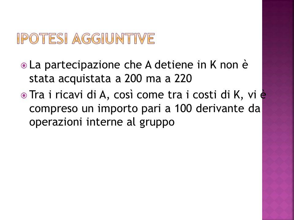 Ipotesi aggiuntive La partecipazione che A detiene in K non è stata acquistata a 200 ma a 220.