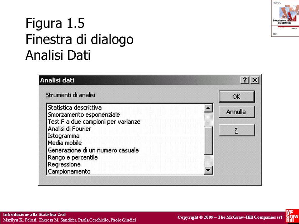 Figura 1.5 Finestra di dialogo Analisi Dati