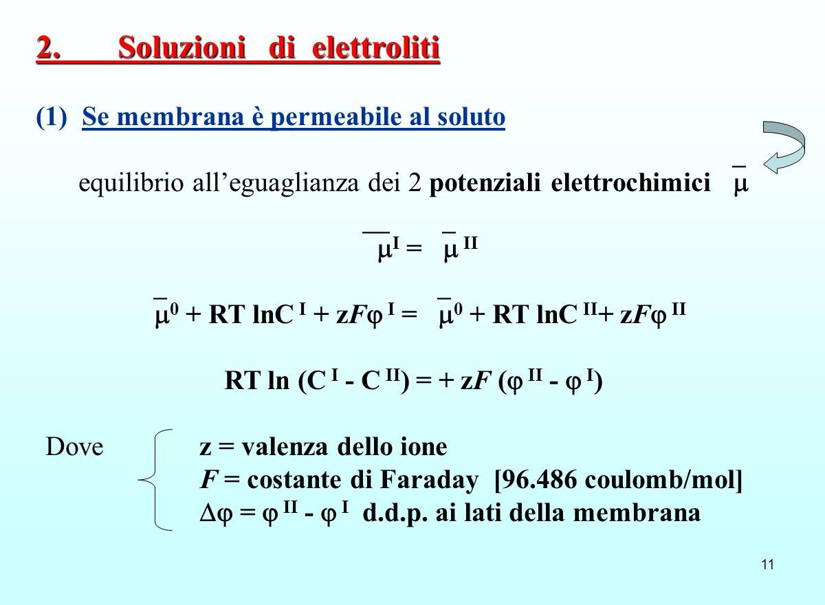2. Soluzioni di elettroliti