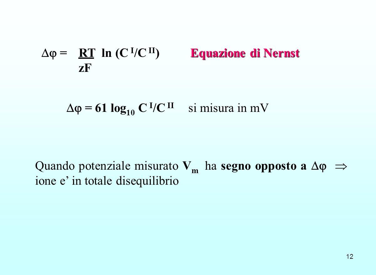  = 61 log10 C I/C II si misura in mV