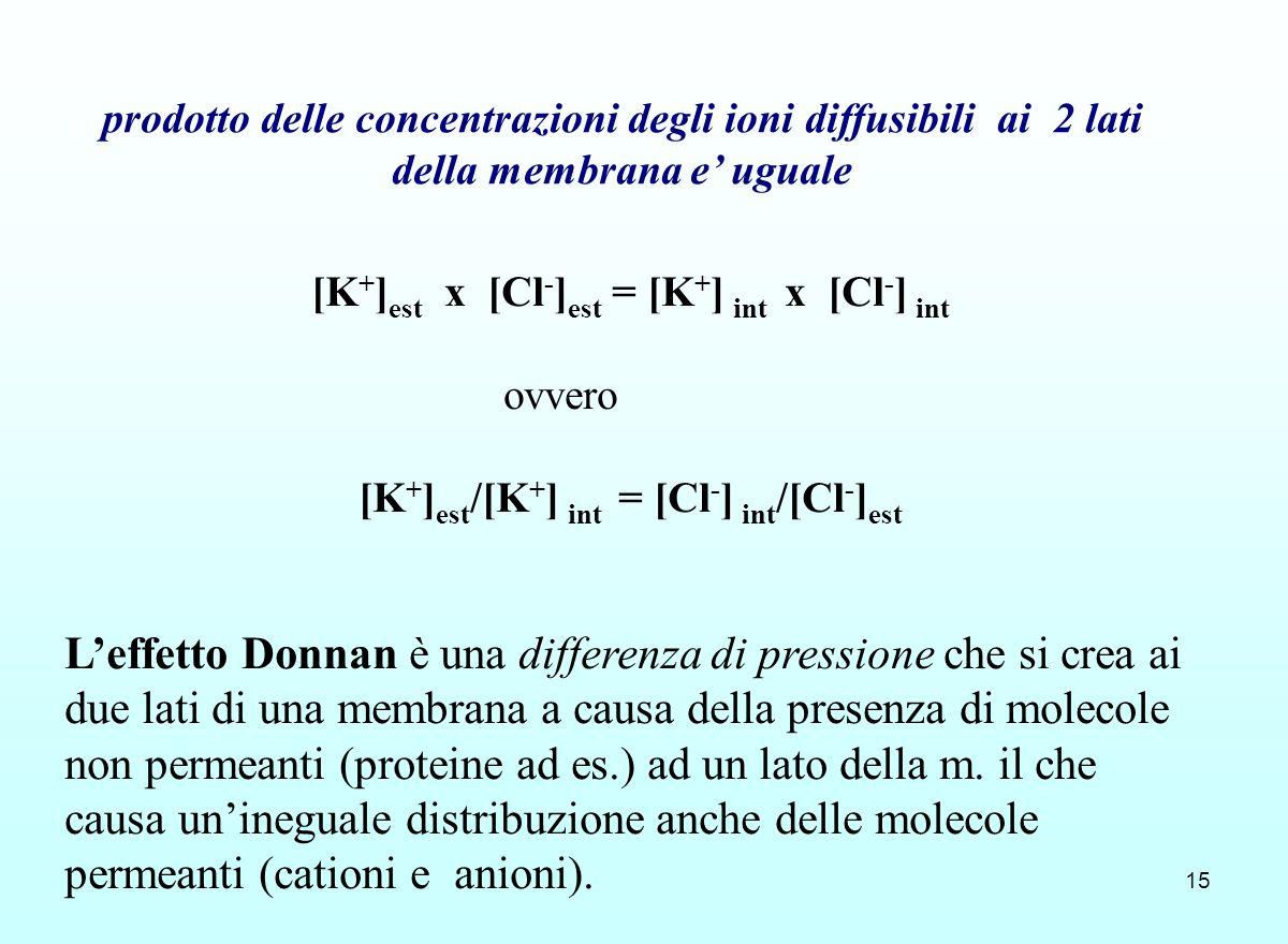 prodotto delle concentrazioni degli ioni diffusibili ai 2 lati della membrana e' uguale