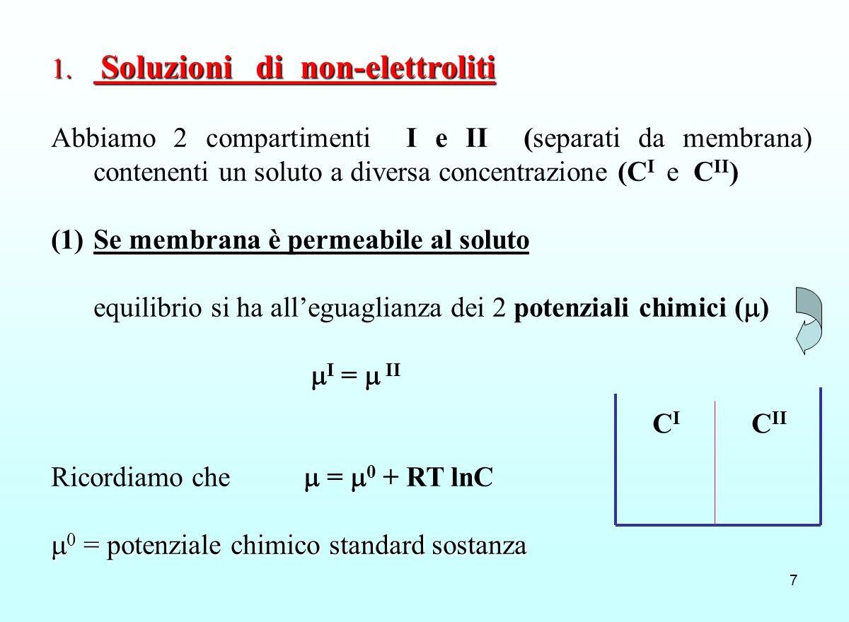 equilibrio si ha all'eguaglianza dei 2 potenziali chimici ()