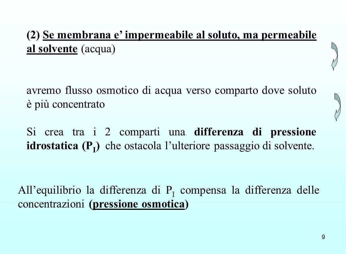 (2) Se membrana e' impermeabile al soluto, ma permeabile al solvente (acqua)