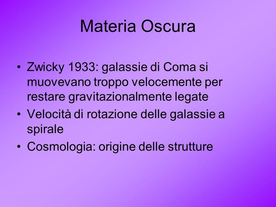 Materia Oscura Zwicky 1933: galassie di Coma si muovevano troppo velocemente per restare gravitazionalmente legate.