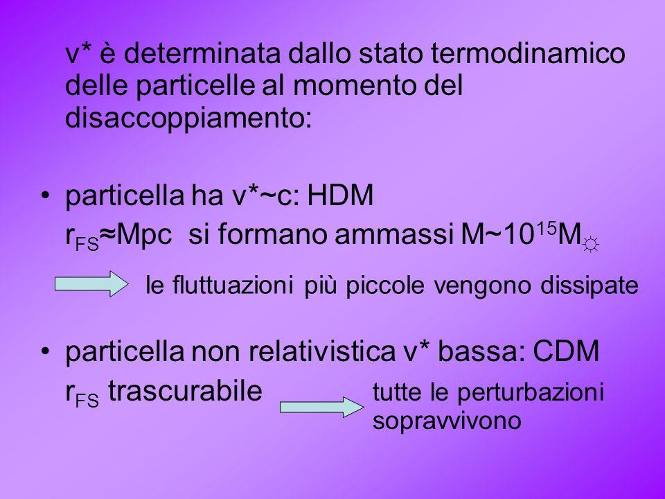 particella ha v*~c: HDM rFS≈Mpc si formano ammassi M~1015M☼