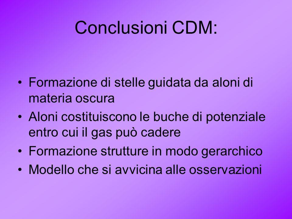 Conclusioni CDM: Formazione di stelle guidata da aloni di materia oscura. Aloni costituiscono le buche di potenziale entro cui il gas può cadere.
