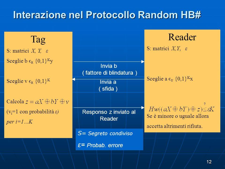 Interazione nel Protocollo Random HB#