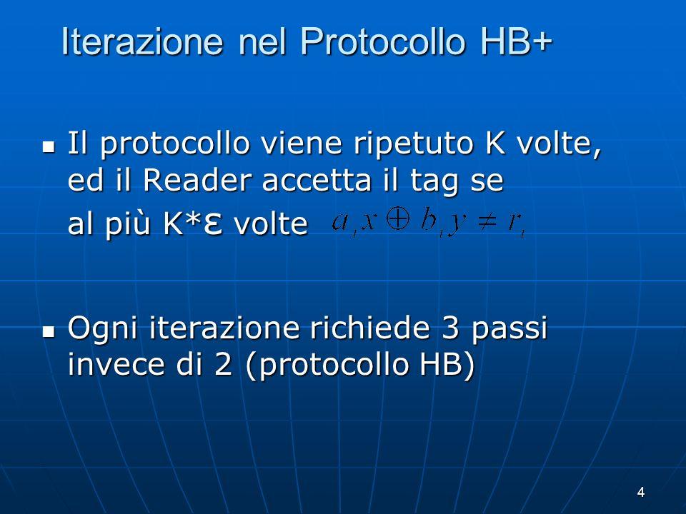 Iterazione nel Protocollo HB+
