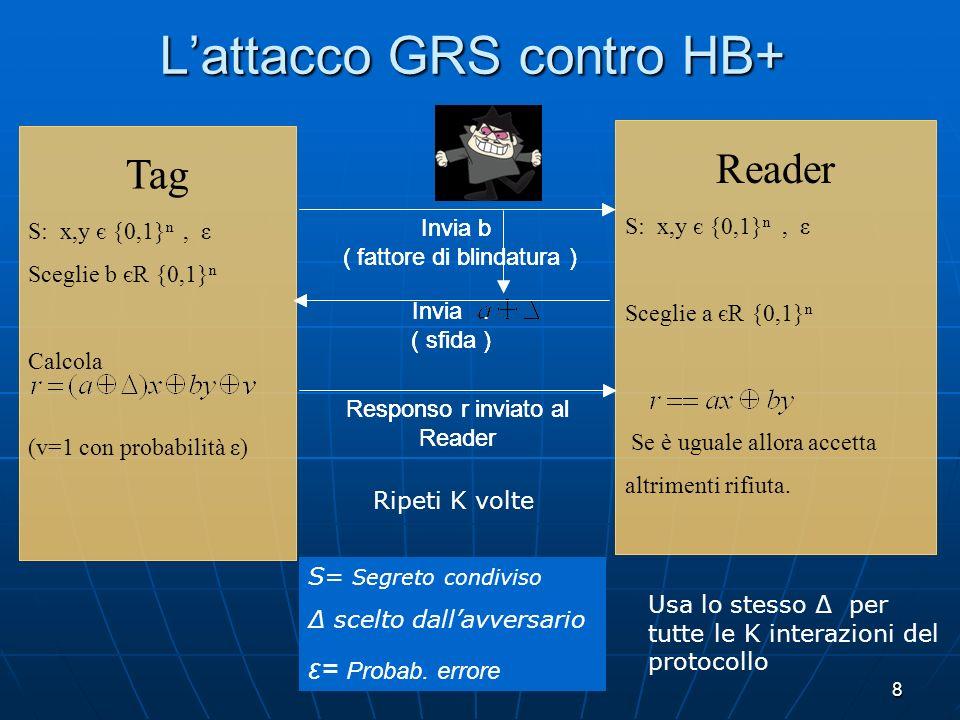L'attacco GRS contro HB+