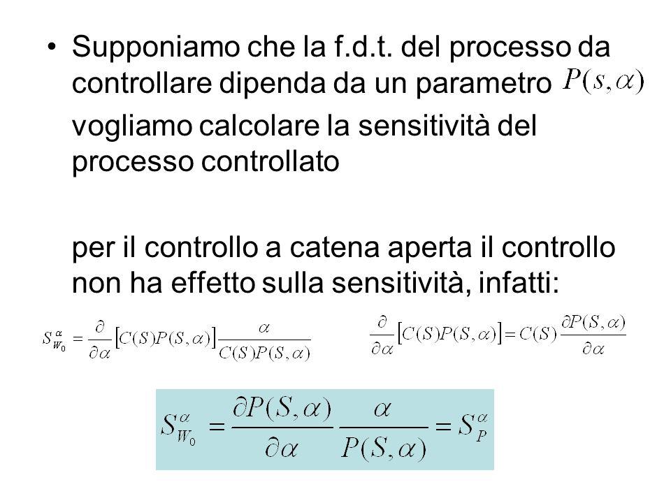 Supponiamo che la f.d.t. del processo da controllare dipenda da un parametro