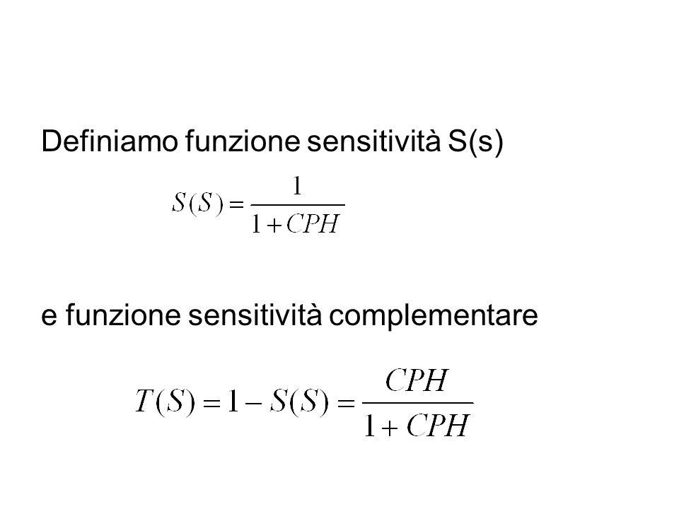 Definiamo funzione sensitività S(s)