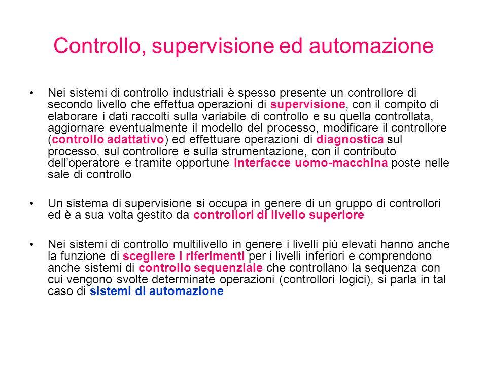 Controllo, supervisione ed automazione