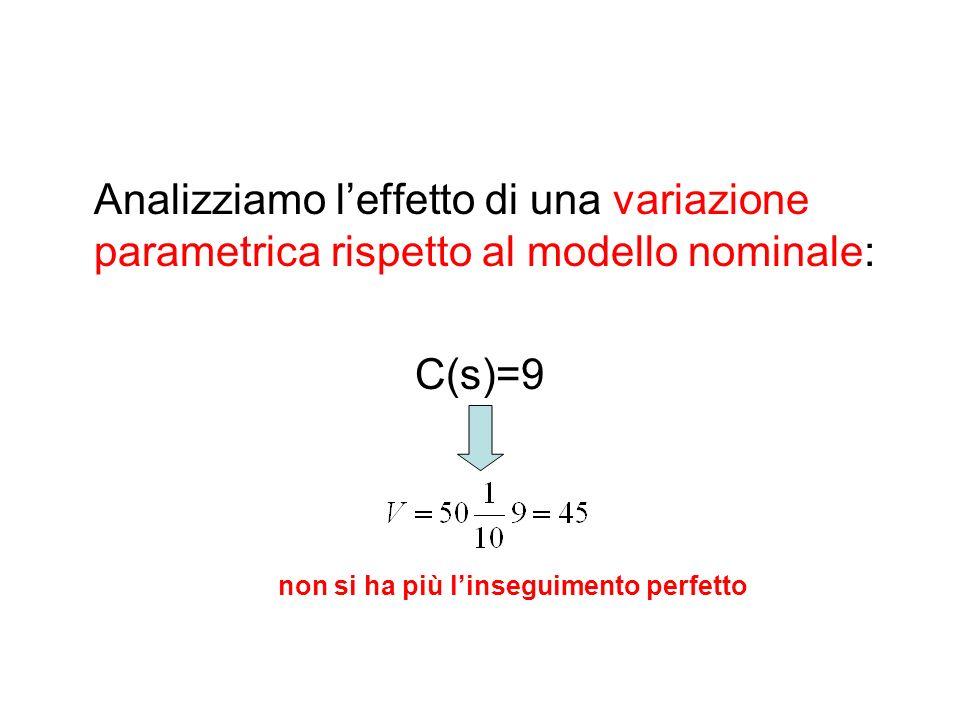 Analizziamo l'effetto di una variazione parametrica rispetto al modello nominale: