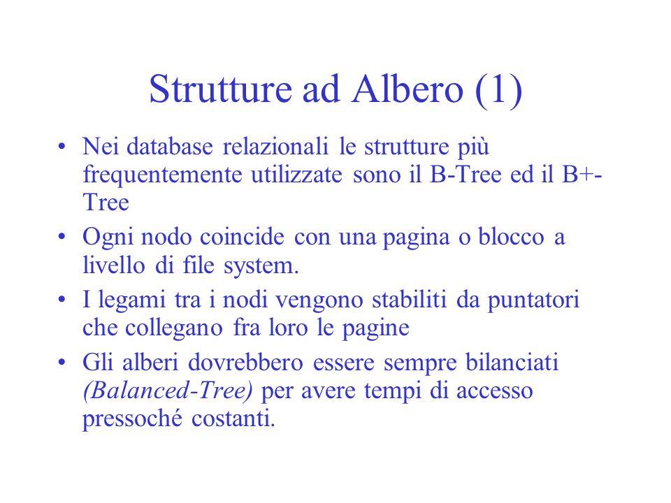 Strutture ad Albero (1) Nei database relazionali le strutture più frequentemente utilizzate sono il B-Tree ed il B+-Tree.
