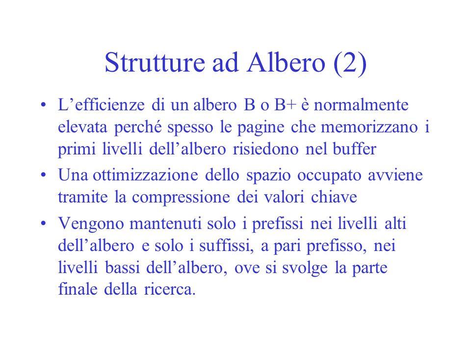 Strutture ad Albero (2)