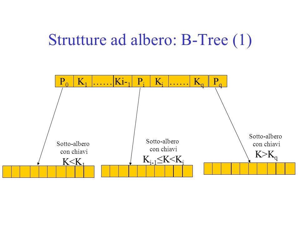 Strutture ad albero: B-Tree (1)