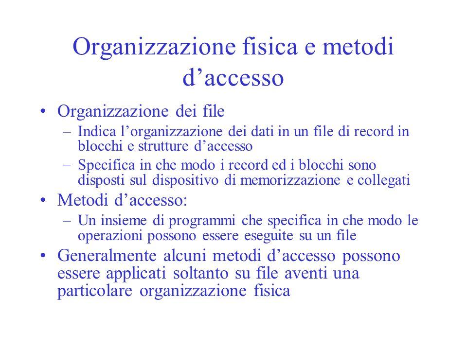 Organizzazione fisica e metodi d'accesso