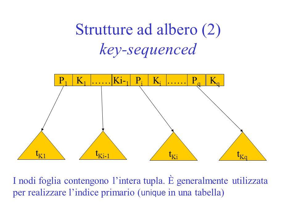 Strutture ad albero (2) key-sequenced
