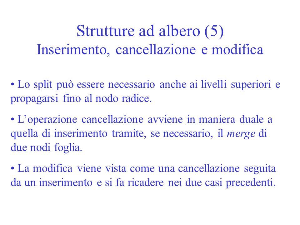 Strutture ad albero (5) Inserimento, cancellazione e modifica