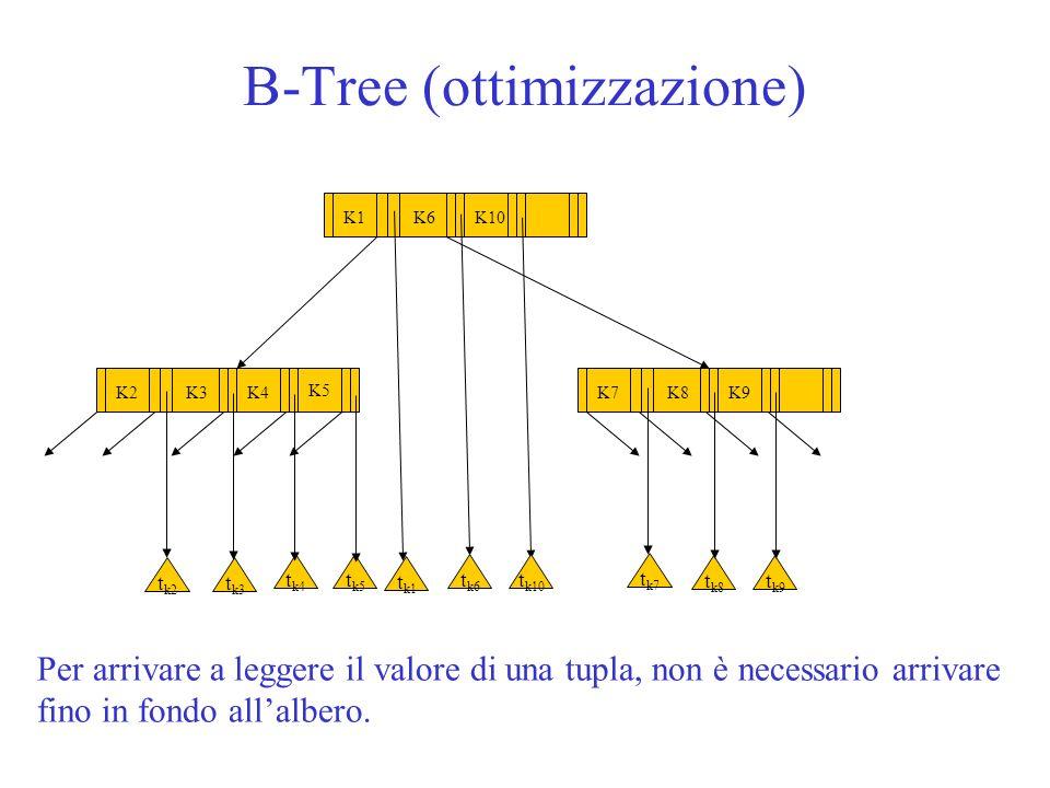 B-Tree (ottimizzazione)