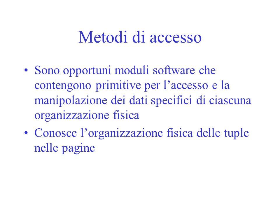 Metodi di accesso