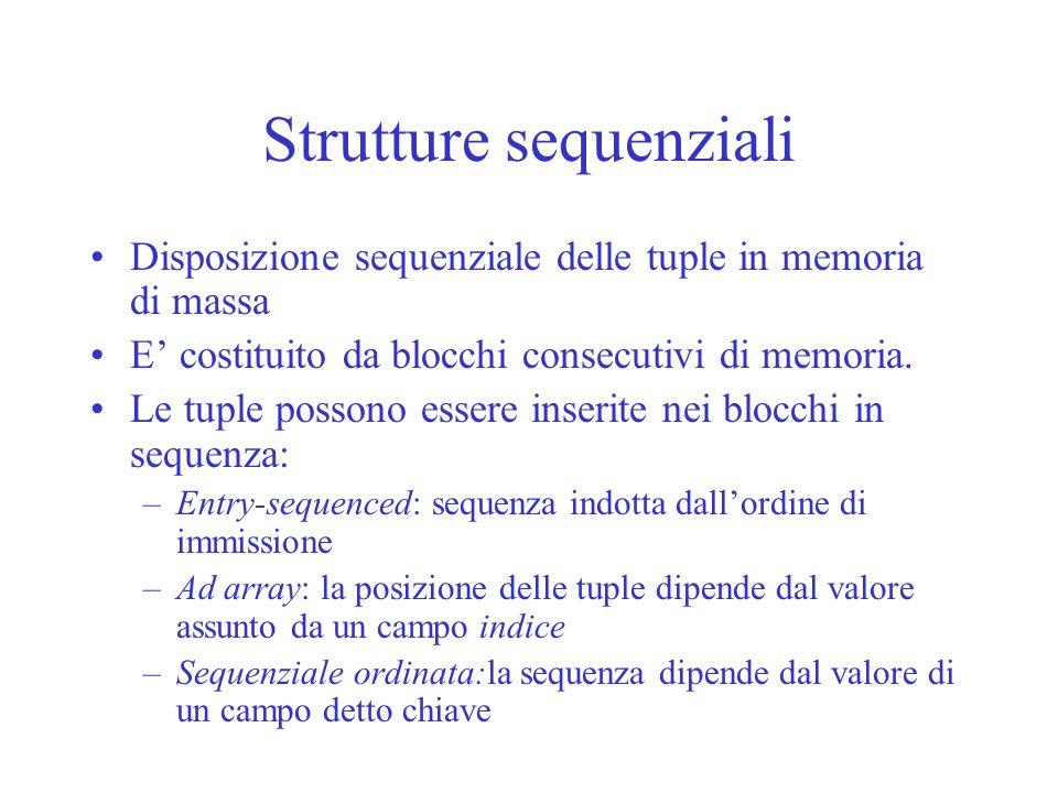 Strutture sequenziali