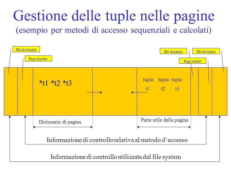 Gestione delle tuple nelle pagine (esempio per metodi di accesso sequenziali e calcolati)