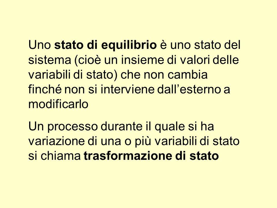 Uno stato di equilibrio è uno stato del sistema (cioè un insieme di valori delle variabili di stato) che non cambia finché non si interviene dall'esterno a modificarlo
