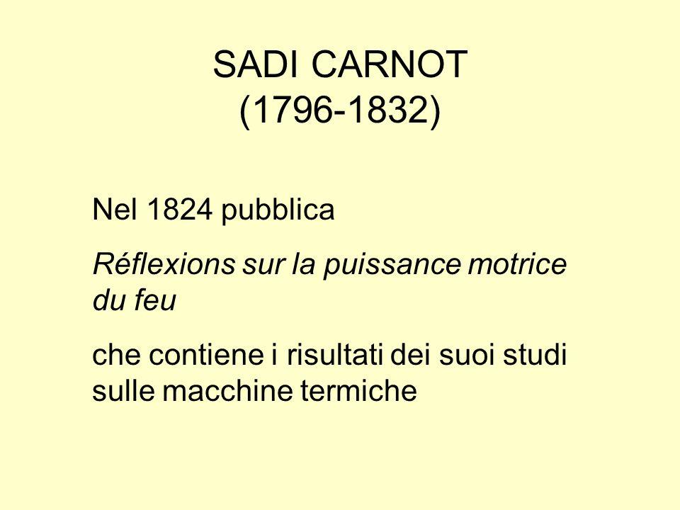 SADI CARNOT (1796-1832) Nel 1824 pubblica