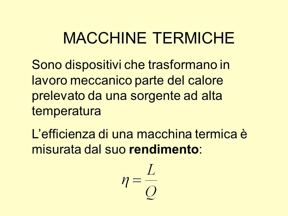 MACCHINE TERMICHESono dispositivi che trasformano in lavoro meccanico parte del calore prelevato da una sorgente ad alta temperatura.